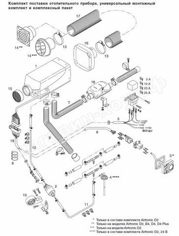 12В / Бензиновый отопитель